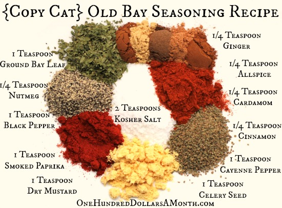 Diy spice round up 9 make your own spice recipes one for How to season fish