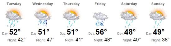 seattle forecast